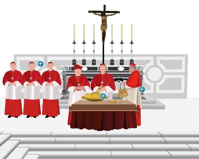 Ilustración del interior de la Capilla Sixtina con las cardenales que, por sorteo, han sido designados para realizar el escrutinio de la votación. En el altar habrá tres escrutadores, que contarán uno a uno los votos e irán cosiendo unos a otros los votos. Además, habrá tres auditores que revisarán todos los votos antes de dar por buena el resultado de la votación. Habrá papa si un candidato consigue, al menos, los dos tercios de los votos.