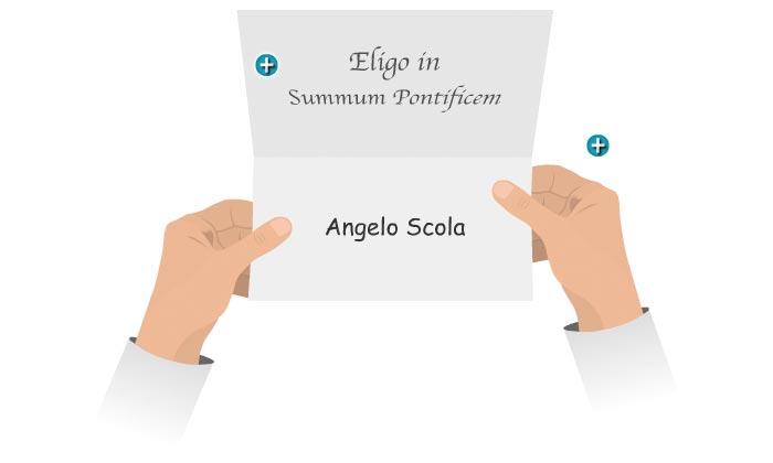 La ilustración representa una papeleta de votación en la que en la parte superior está escrita la fórmula latina 'Eligo in Summum Pontificem' y en el cuadrante inferior está destinado a que cada cardenal escriba el nombre de su elección.