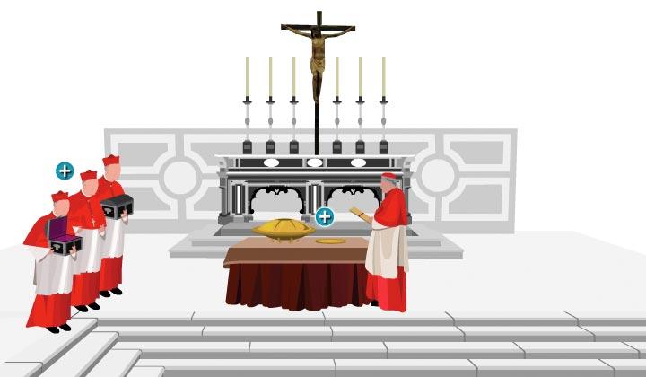Ilustración del interior de la Capilla Sixtina en el momento de la votación. Cada cardenal se acercará con su papeleta al altar, que habrá doblado dos veces y en la que habrá escrito el nombre de su candidato de forma clara pero evitando que sea reconocible su letra. Con el voto en blanco, avanzará hasta el altar donde depositará el papel en un plato y, ayudado por este, a continuación lo meterá en una urna. En la ilustración también se aprecian los tres infirmarii, o los tres encargados de recoger el voto de los cardenales electores enfermos que estén reposando en Santa Marta. Con unas urnas, que serán cerradas en público tras mostrar el interior vacío, recolectarán los votos de los cardenales indispuestos, en caso de que los haya.